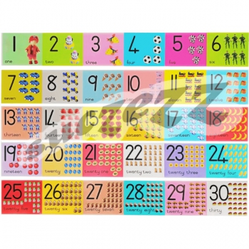 Suczezz Posters Frieze Numbers 1-30