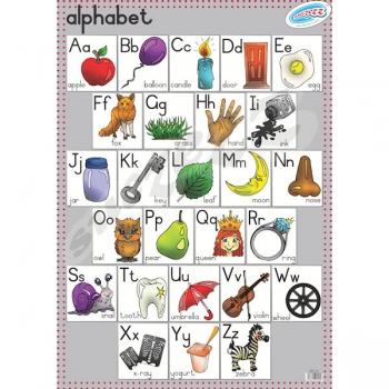 Suczezz Posters English Alphabet