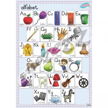 Suczezz Posters Afrikaans Alfabet
