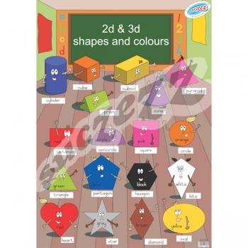 Suczezz Posters English Shapes&Colours 2D&3D