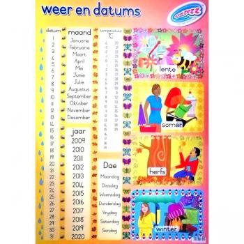 Suczezz Posters Afrikaans Weer&Datums