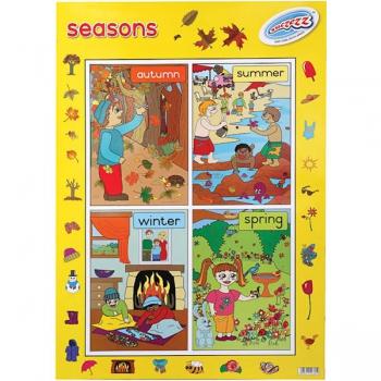 Suczezz Poster Seasons
